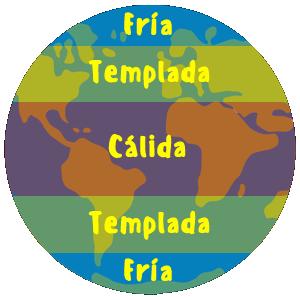 Zonas climáticas de la tierra